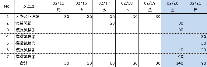 Excelスタンダード勉強③
