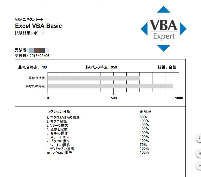 VBAエキスパートExcelベーシック試験結果レポート