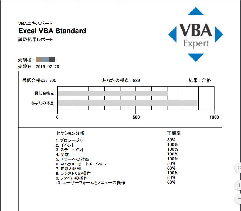VBAエキスパートExcelスタンダード試験結果レポート