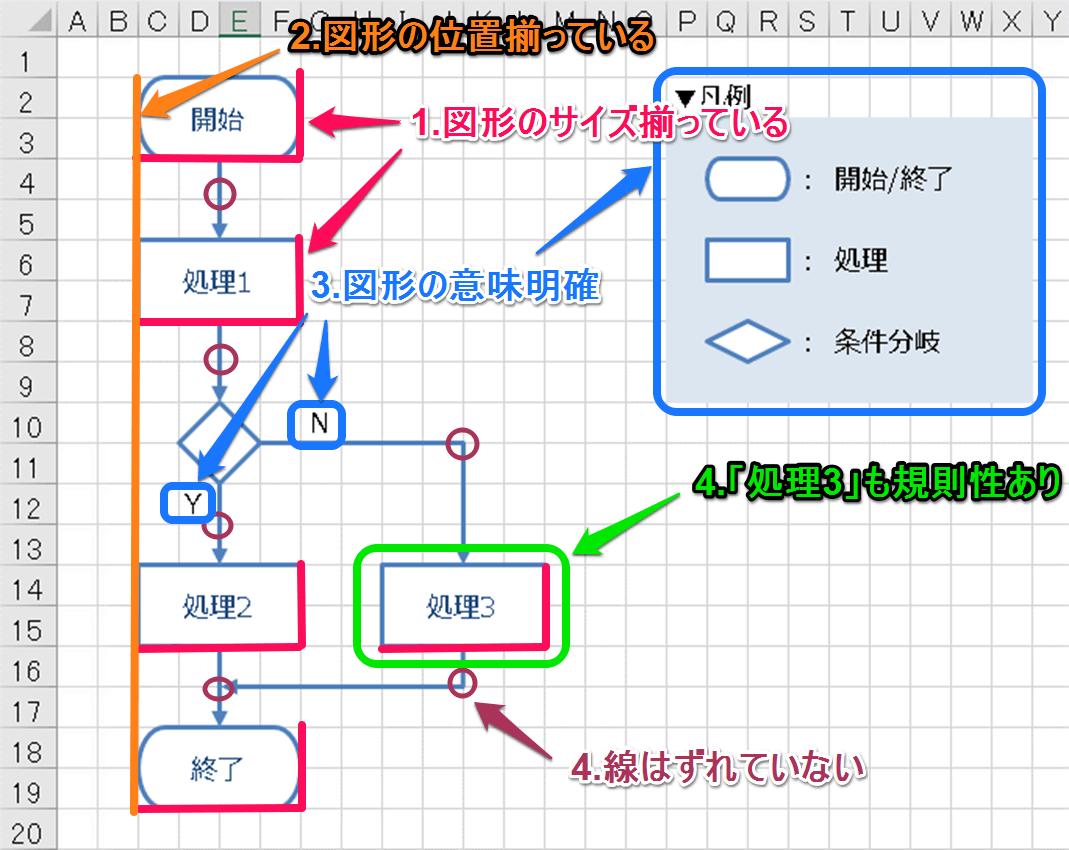 データの分布が分かる!Excelで散布図を作る方法 |  …