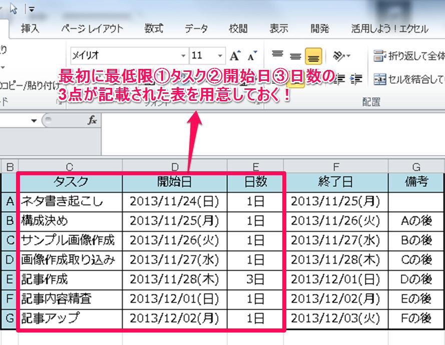 ガントチャート作成方法①