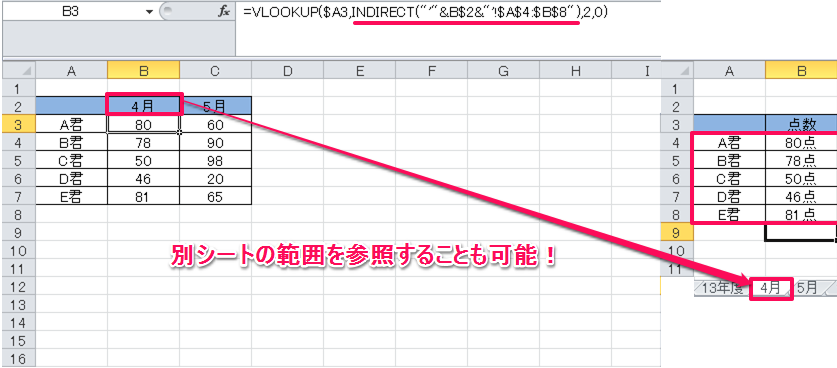 VLOOKUP関数+INDIRECT関数応用(別シート参照)