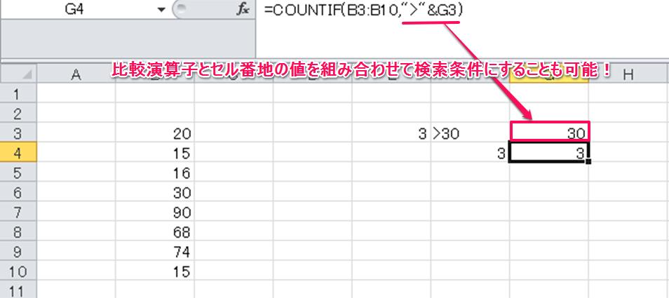 COUNTIF比較演算子&セル参照