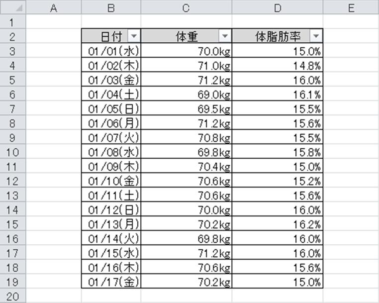 条件付き書式データバー設定方法①