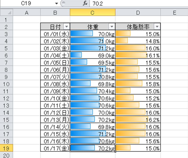 条件付き書式データバー設定方法⑧