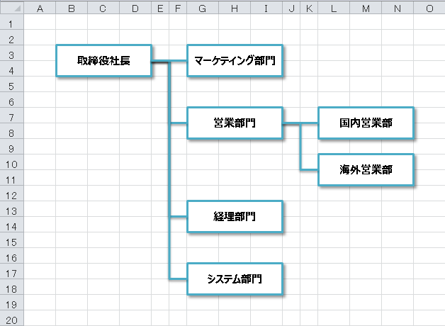 Excelで組織図を作成する方法③