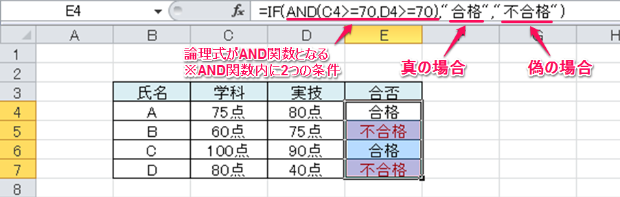 IF関数とAND関す組み合わせ①