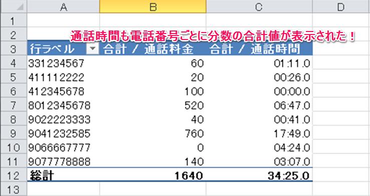 ピボットテーブルで電話番号ごとの通話料金と通話時間を計算する方法(au通話明細を利用)⑩