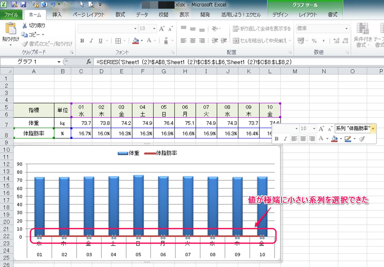 値が極端に小さいデータ系列を簡単に選択して右クリックメニューを表示する方法④