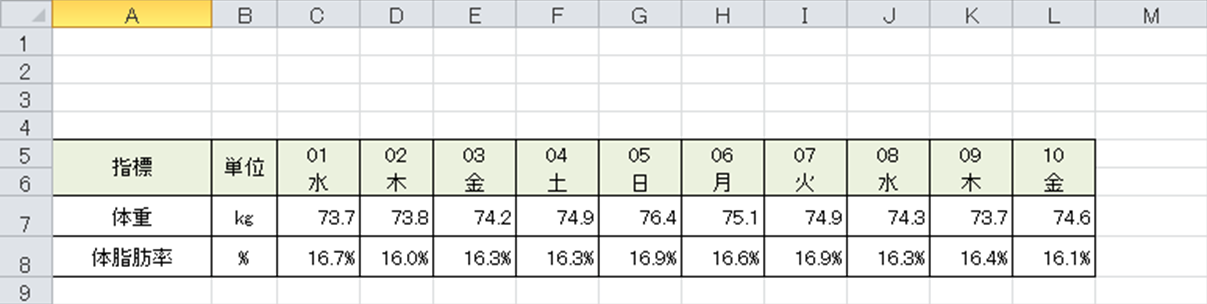 複合グラフ(集合縦棒+折れ線)のつくり方①