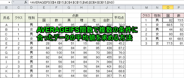 AVERAGEIFS関数で複数の条件に合ったデータの平均値を求める方法