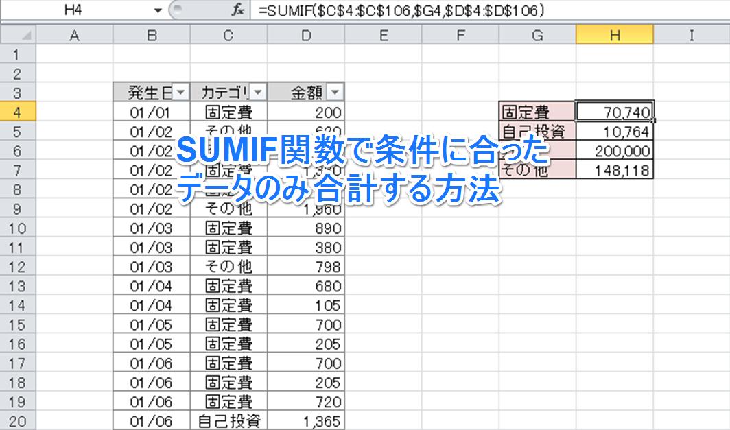 SUMIF関数で条件に合ったデータのみ合計する方法