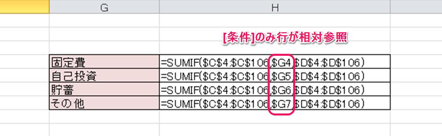 SUMIF関数の使い方②