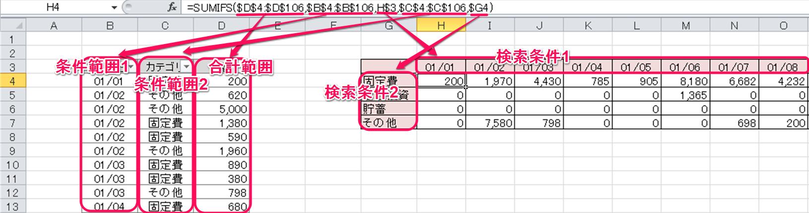 SUMIFS関数で複数の検索条件に合ったデータのみ合計する方法 ...