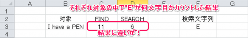 FIND関数とSEARCH関数の違い②