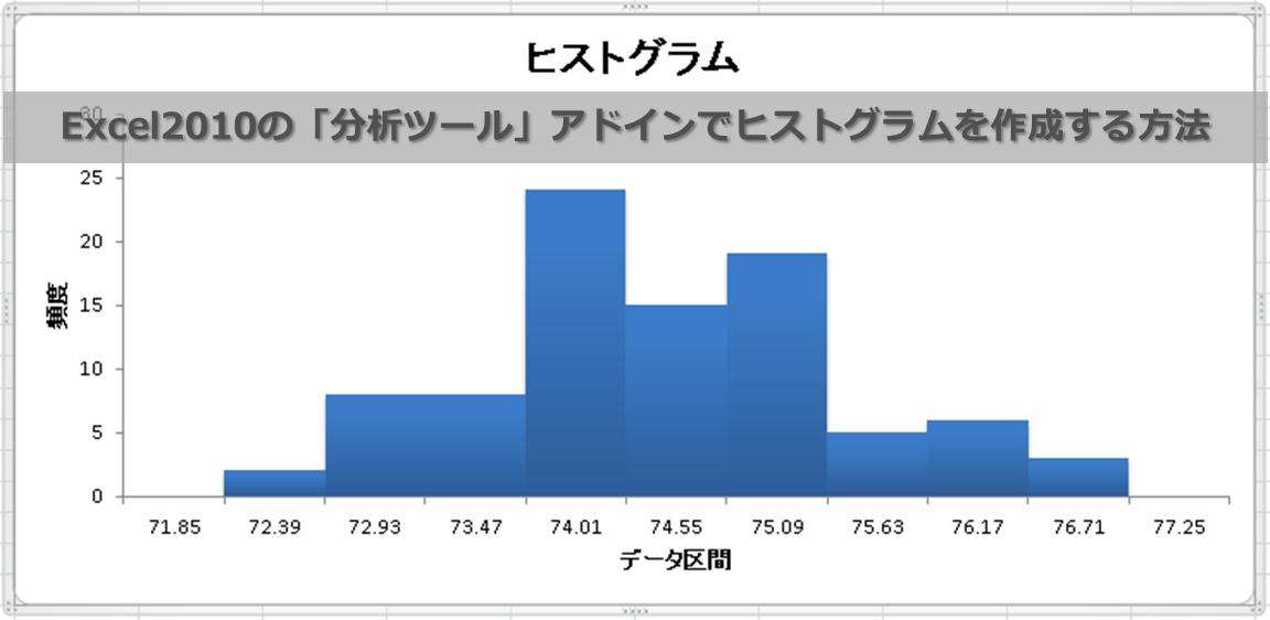 散布図の作成(ラベル付けの方法) | Excel2003 | 初 …