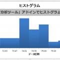 Excel2010の「分析ツール」アドインでヒストグラムを作成する方法