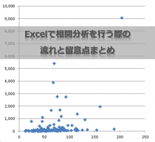 Excelで相関分析を行う際の流れと留意点まとめ