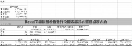 Excelで単回帰分析を行う際の流れと留意点まとめ