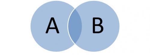 論理演算子