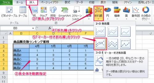 ランキングチャート作成方法②