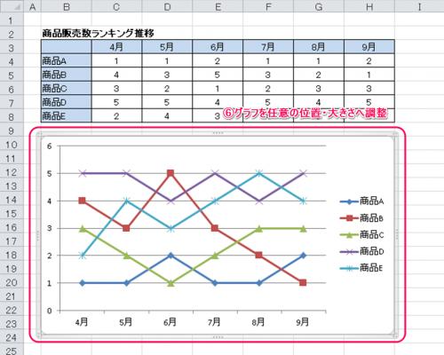 ランキングチャート作成方法③