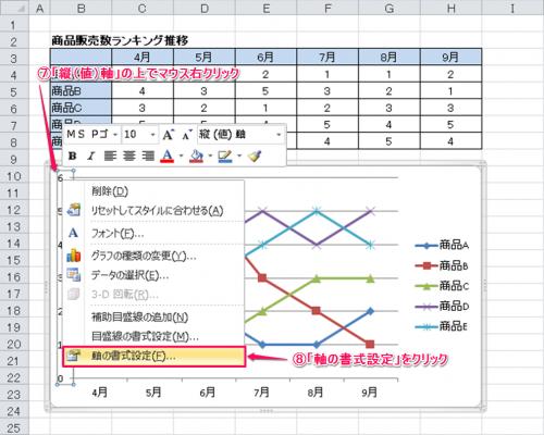 ランキングチャート作成方法④