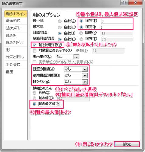ランキングチャート作成方法⑤