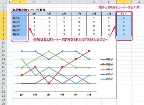 ランキングチャート作成方法⑦
