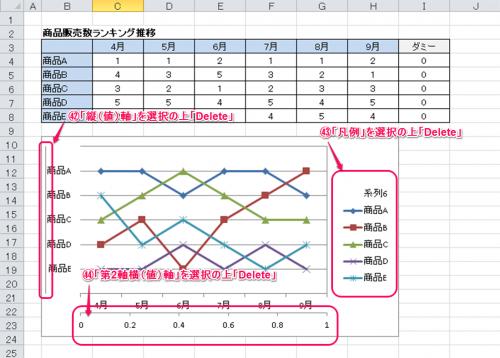 ランキングチャート作成方法⑯