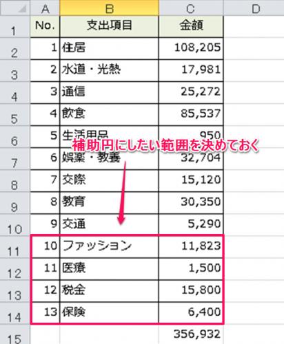 補助円付き円グラフ①