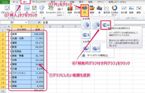 補助円付き円グラフ②