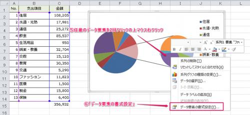補助円付き円グラフ③