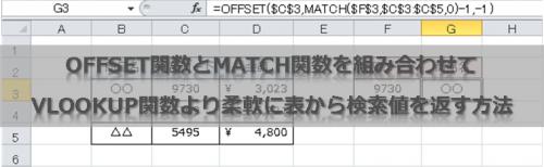 OFFSET関数とMATCH関数を組み合わせてVLOOKUP関数より柔軟に表から検索値を返す方法