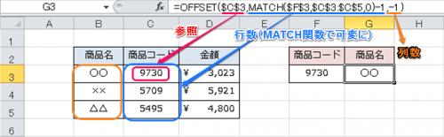 OFFSET関数+MATCH関数①