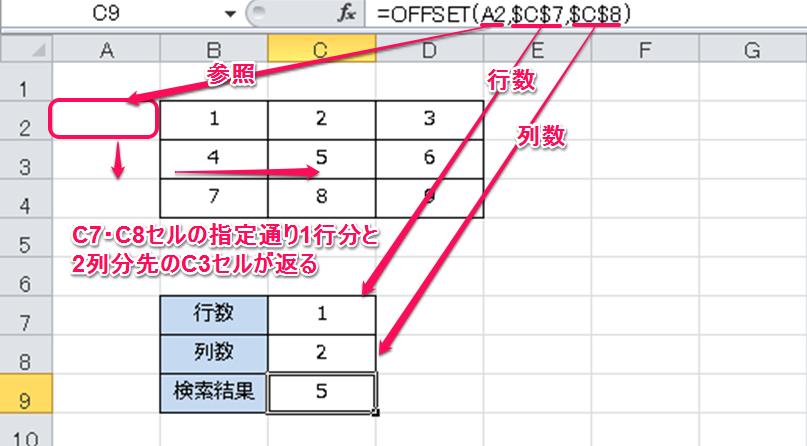 OFFSET関数で指定のセルから指定...