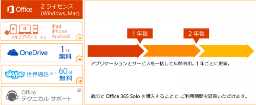 Office365②
