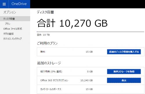 OneDrive容量無制限申請後結果