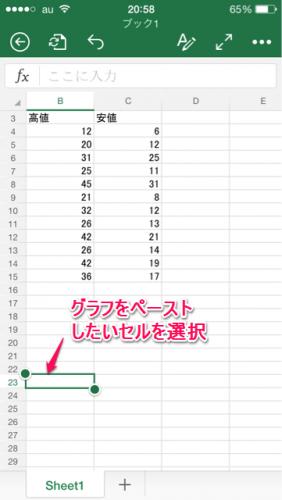 グラフのカット・コピー・ペースト・削除③