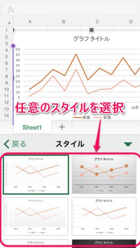 グラフスタイル変更②
