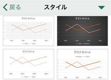 グラフスタイル変更④