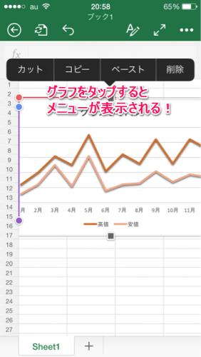 グラフのカット・コピー・ペースト・削除②