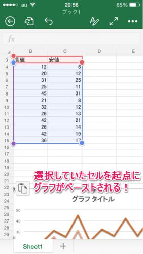 グラフのカット・コピー・ペースト・削除⑤