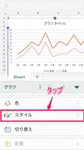 グラフスタイル変更①
