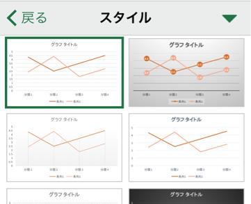 グラフスタイル変更③
