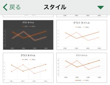 グラフスタイル変更⑤