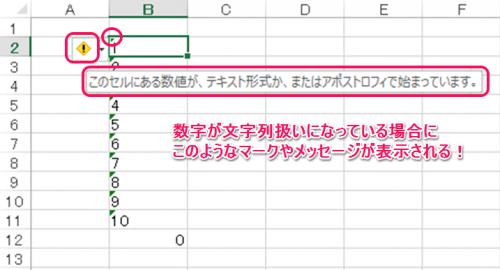 文字列から数値変換①
