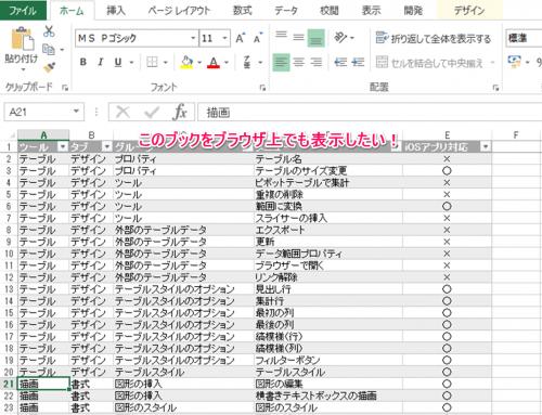 HTMLファイル化①
