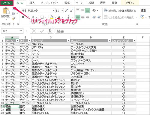 HTMLファイル化②