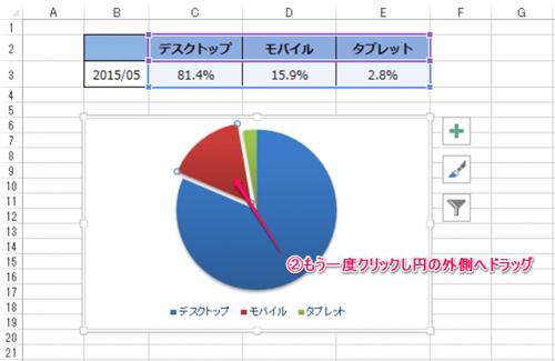 円グラフの系列を離す②